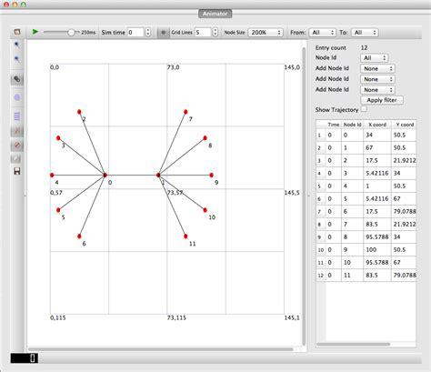 ns3 tutorial exles netanim 3 104 nsnam