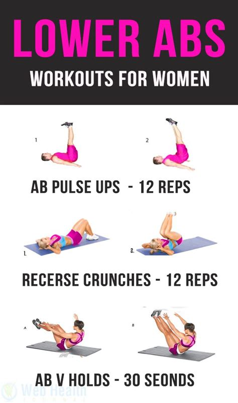 Top 7 Exercises For The Abs by Abdominal Workouts Achieve Your Six Pack Ab Lower Ab