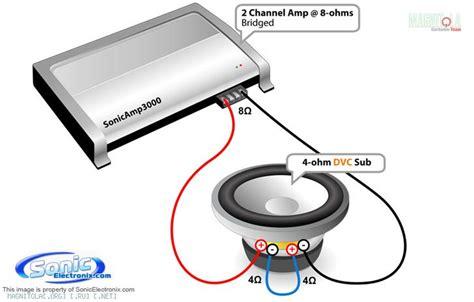 kicker dual 2 ohm wiring diagram kicker free engine