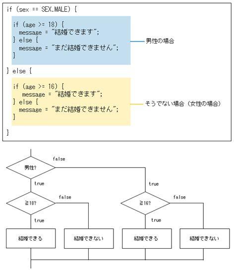 javascript keycode tutorial javascript string var phpsourcecode net
