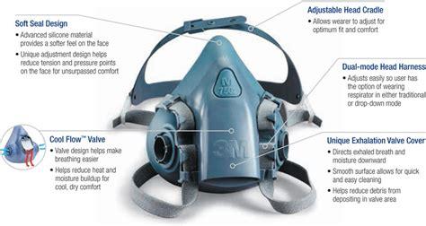 3m 6000 7500 half mask respirator facepiece comparison 3m 7500 series half face respirator 7501 7502 7503 jon don