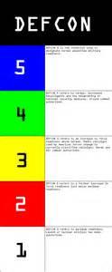 defcon chart by fleetadmirallugia on deviantart