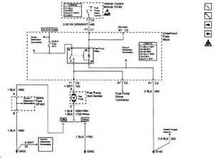 2000 gmc sonoma fuel wiring diagrams html autos post