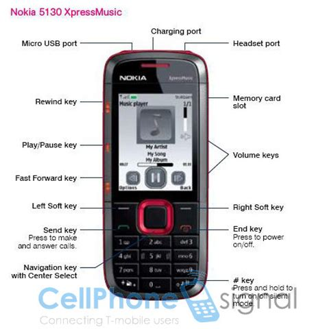 nokia 5130 music player themes nokia xpressmusic 5130 on t mobile starting with tomorrow