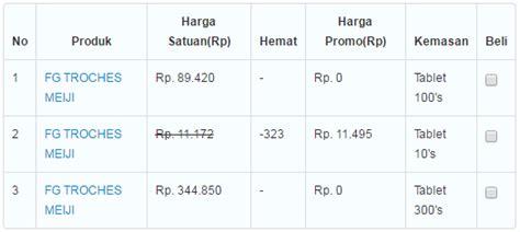 Obat Herbal Cina Untuk Amandel harga dan nama obat amandel di apotik resep dokter paling