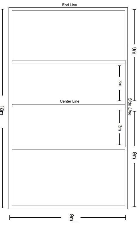 printable volleyball court diagram blank volleyball court diagram blank free image about