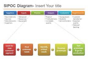 sipoc powerpoint template sipoc powerpoint template six sigma