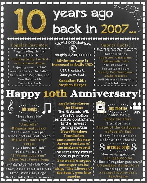 10th anniversary gift 10th anniversary poster 10th wedding 10th anniversary gifts 10 year