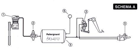 meccanica agraria dispense search results for schema meccanico trattore