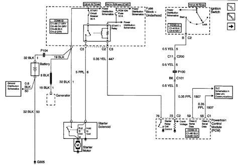 pontiac starter wiring diagram get free image about wiring diagram