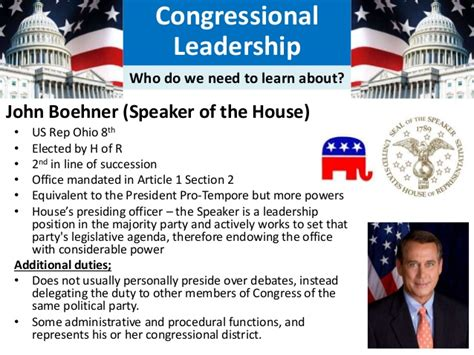 how much does the speaker of the house make how much power do congress and congressional leadership actually have