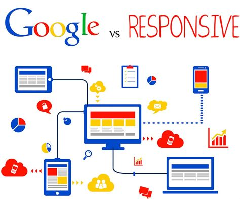 google design responsive why to begin your online business with responsive web design