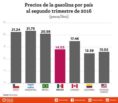 gasolina pagada en efectivo 2016 precios de la gasolina por pa 237 s al segundo trimestre de