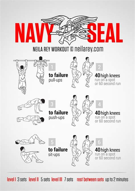 navy seal workout workouts