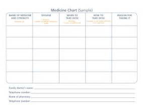 medicine calendar template medication calendar printable template pictures to pin on
