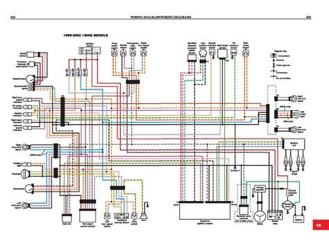 99 2002 Sportster S Wiring Diagram Biltwell Inc Flickr