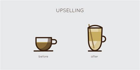 what up what is upselling and how it can increase your revenue