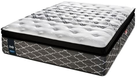 endless comfort mattress review sealy mattress guide mattress ideas