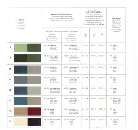 metallic spray paint colors chart images