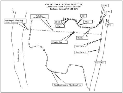 sketch map maker sketch map