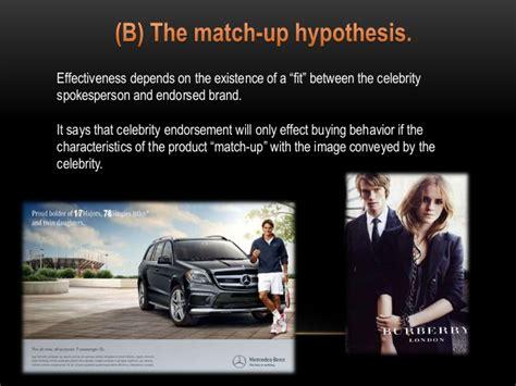 celebrity endorsement meaning celebrity endorsement