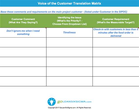 voice of the customer template voice of the customer voc translation matrix template