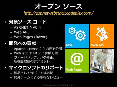 asp net 2 0 mvc razor pages for beginners how to build a website books one asp net 今 asp net に何が起こっているのか