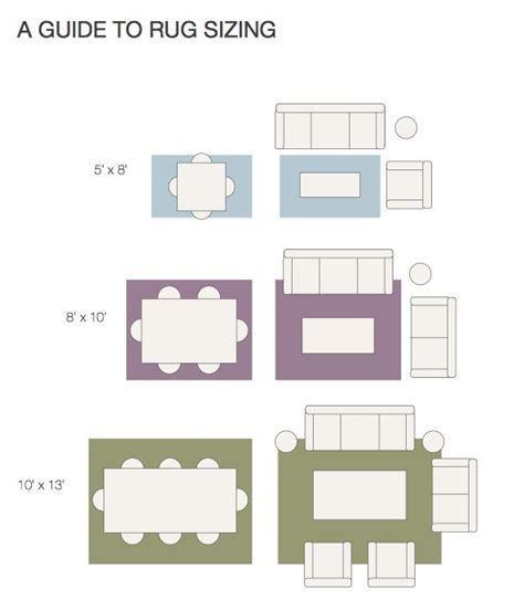 Area Rug Sizes Guide Visual Guide To Rug Sizing Rug Heaven Rugs