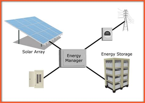 energy storage system inductor how a solar cell works diagram how free engine image for user manual