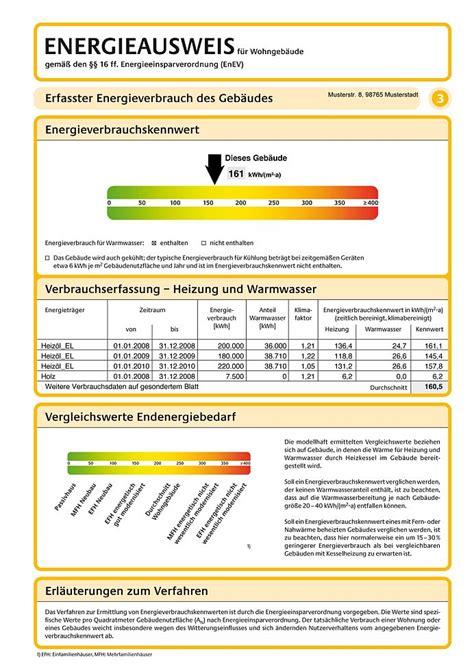 Schlechte Energie Im Haus by Effizienzwerte Im Energieausweis Reiner Zufall Www