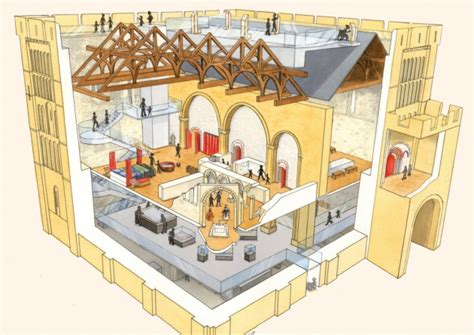 Earth Home Floor Plans Major 163 13m Project Will Transform Norwich Castle S Keep