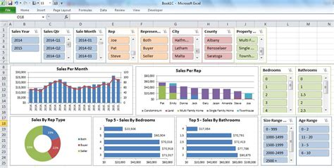 business intelligence excel templates business intelligence excel templates dashboardmentor
