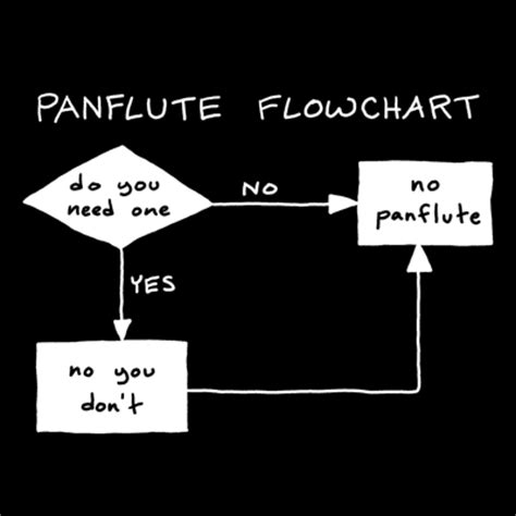 pan flute flowchart twists and turns march 2011