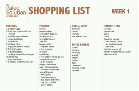 free printable grocery list paleo 13 best paleo shopping lists images on pinterest