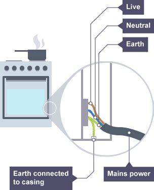 bitesize gcse physics single science electrical
