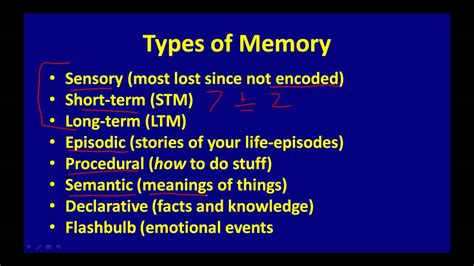 how is a s memory types of memory