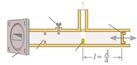 gunn diode construction and working gunn diode physical construction 28 images gunn diode diodes electron ics gunn diode