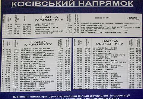 Iowa Mba Pm Schedule by коломыя транспорт отдых в карпатах карпаты Info