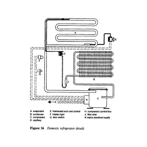 refrigerator sections domestic refrigerator parts how does the refrigerator work