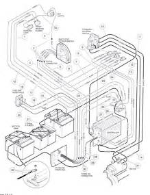 1995 club car 48 volt wiring diagram 1995 uncategorized