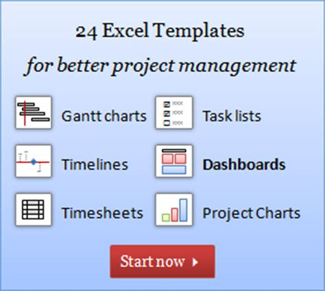 management by fact template excel project management free templates resources