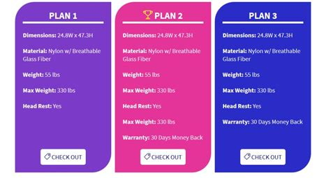 Bootstrap Responsive Tables 15 Awesome Comparison And Pricing Table Templates To Check