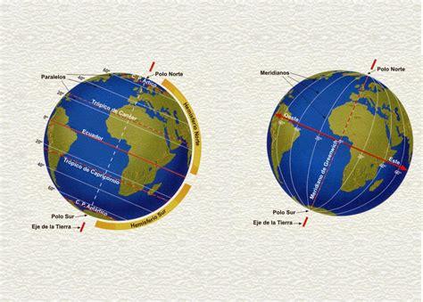 fotos de la tierra con latitud y longitud las historias de doncel coordenadas geogr 225 ficas