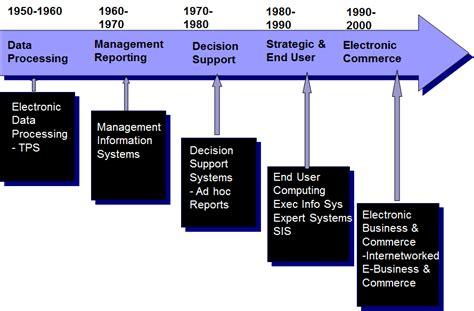 tesis akuntansi sektor publik pdf contoh judul skripsi akuntansi persediaan contoh now