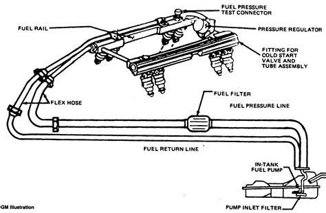 2000 Blazer Fuel Wiring Diagram