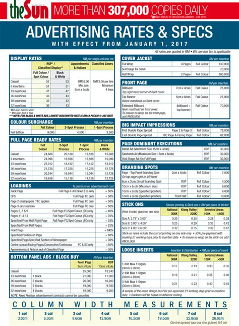 advertising rate card template free advertise with thesun newspaper thesundaily