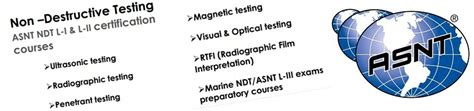 Aci Manual Of Concrete Inspection Test Full Version Free