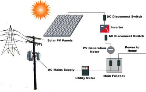 solar power plant circuit diagram solar pv power plant single line diagram search