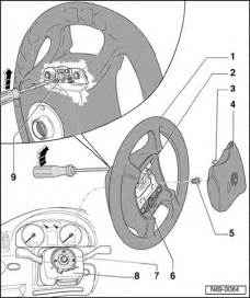 do i have to remove the entire steering column to replace the ignition lock cylinder on a 1993 how do i remove the steering wheel airbag from a 2012 vw passat thanks