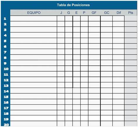 tabla de posiciones del ceonato de futbol colombiano 2016 tabla de posiciones aguila 2016 tabla de posiciones del